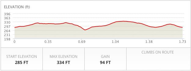 Elevation For Dunmore Woods Walk